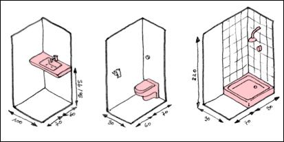 longueur douche italienne